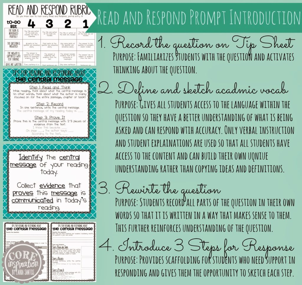 How To Introduce a Read and Respond Prompt