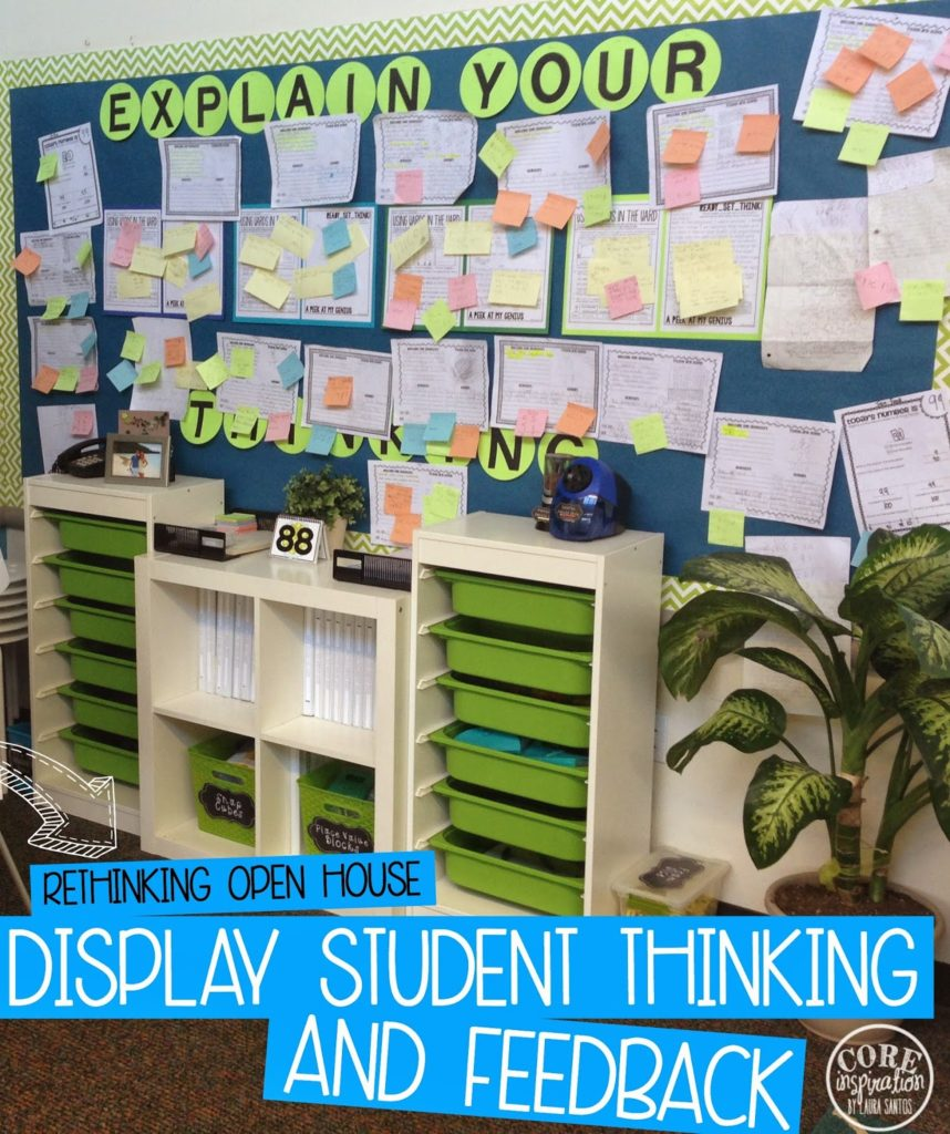 Interactive bulletin board displaying student thinking and feedback from peers.
