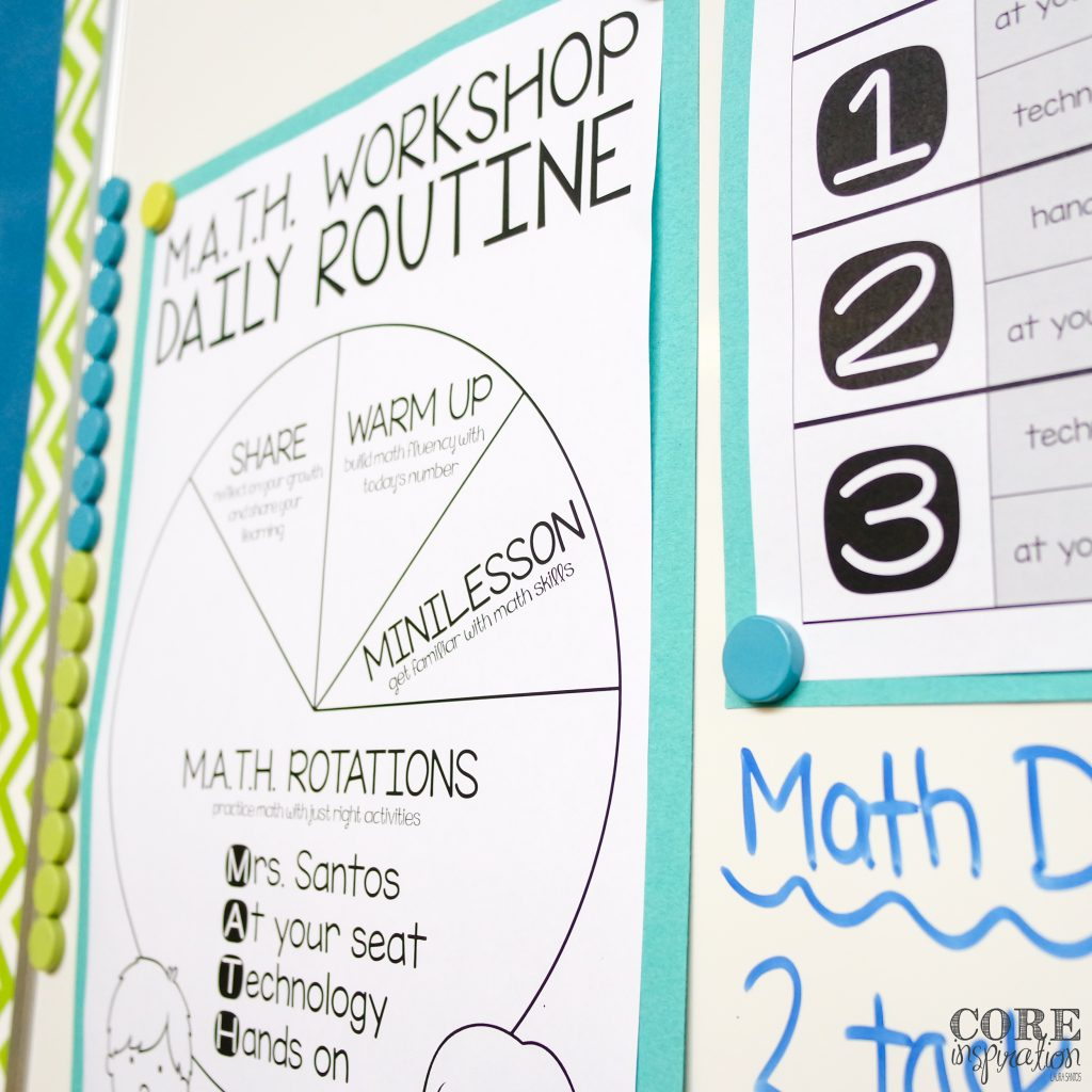 Core Inspiration Math Workshop Daily Routine Poster and Math Workshop Schedule