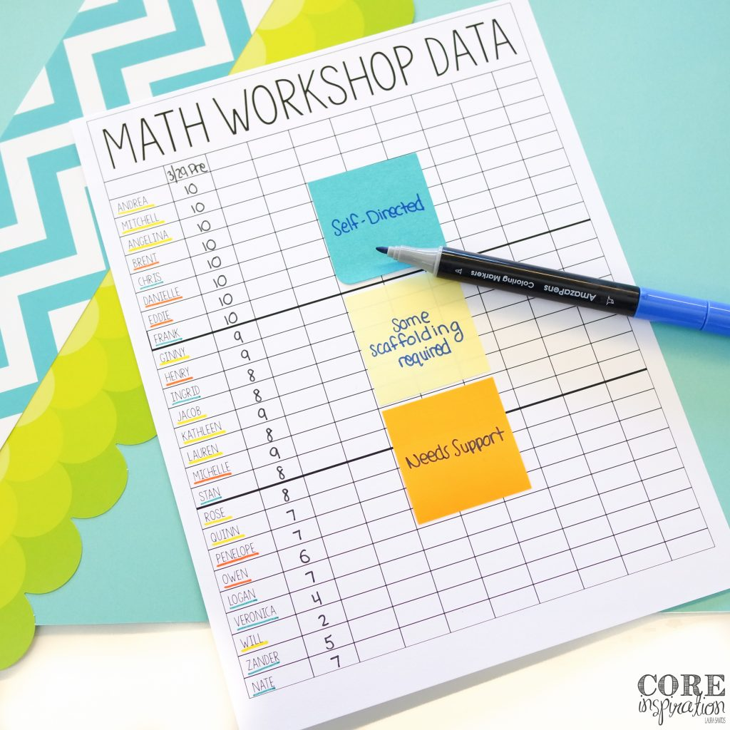 Tips for creating math small groups based on work habits. This is perfect for creating math workshop groups when pre assessment results are fairly homogenous.
