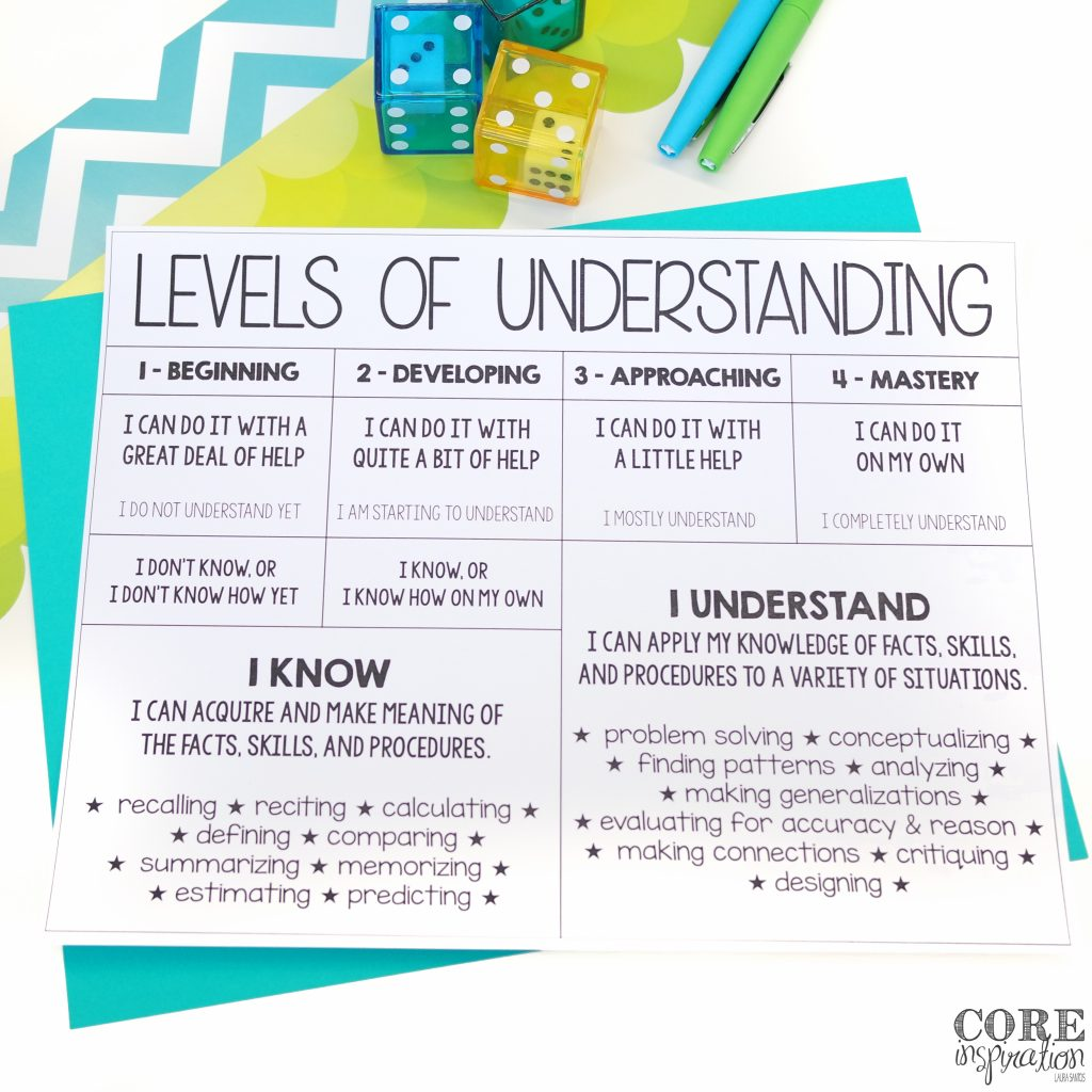 Levels of Student Understanding Mastery Scale: beginning, developing, approaching, mastery