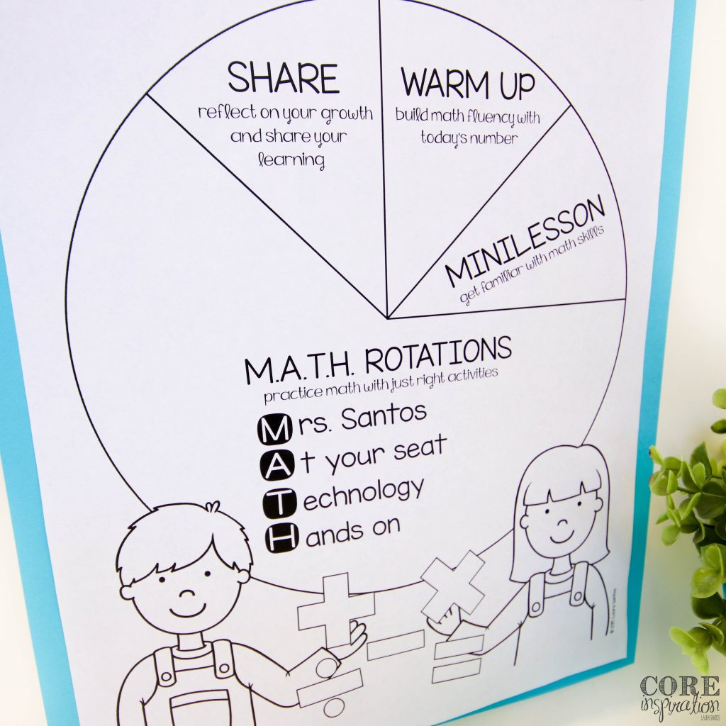 Up close shot of math workshop pie chart by core inspiration showing M.A.T.H. rotation choices