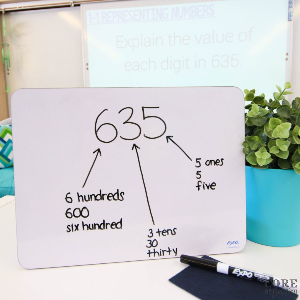 Student whiteboard with felt eraser and dry erase marker. Math model drawn on whiteboard to show student understanding