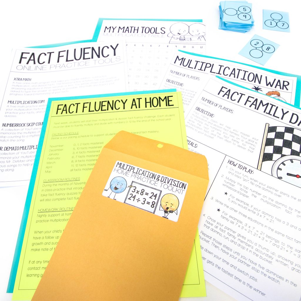 Core Inspiration Fact Fluency At Home Practice Toolkit Contents