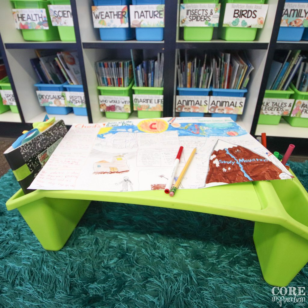 Low cost flexible seating option: lap desks from Michael's allows students to sit anywhere in the room and have a hard surface to work on.