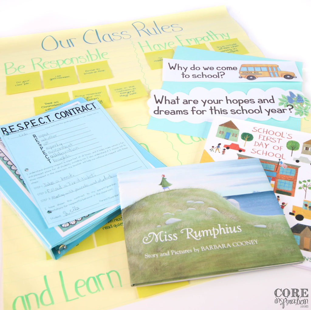 All the supplies suggested for writing collaborative rules based on Core Inspiration's post are shown here. Supplies include heading for anchor charts, books, class rules anchor chart, and a contract students can use to commit to respectful behavior.