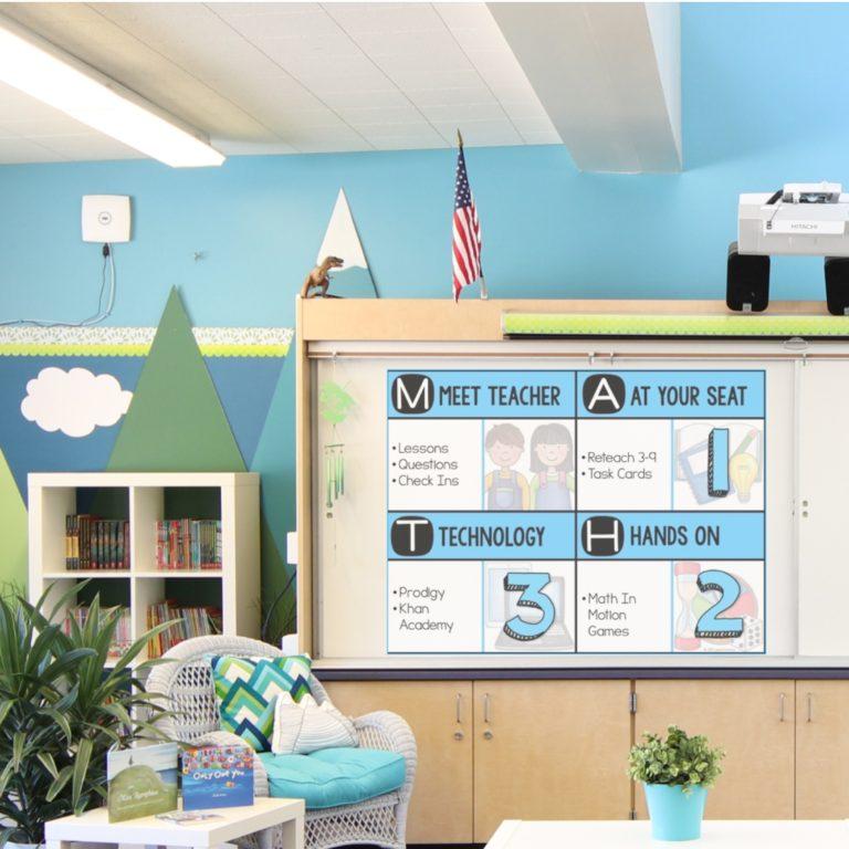 Core Inspiration Math Workshop Rotation Display Board
