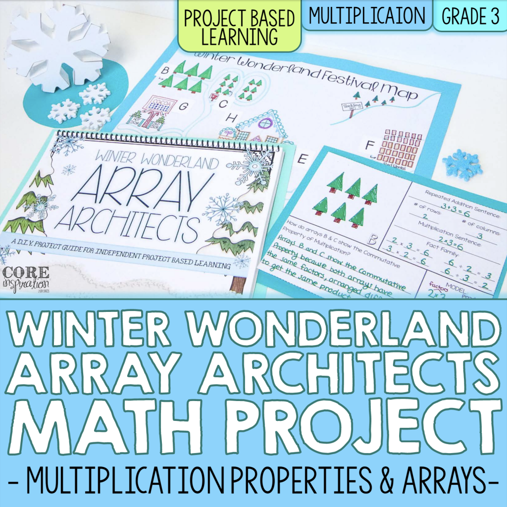 Core-Inspiration-Multiplication-Math-Project-Cover
