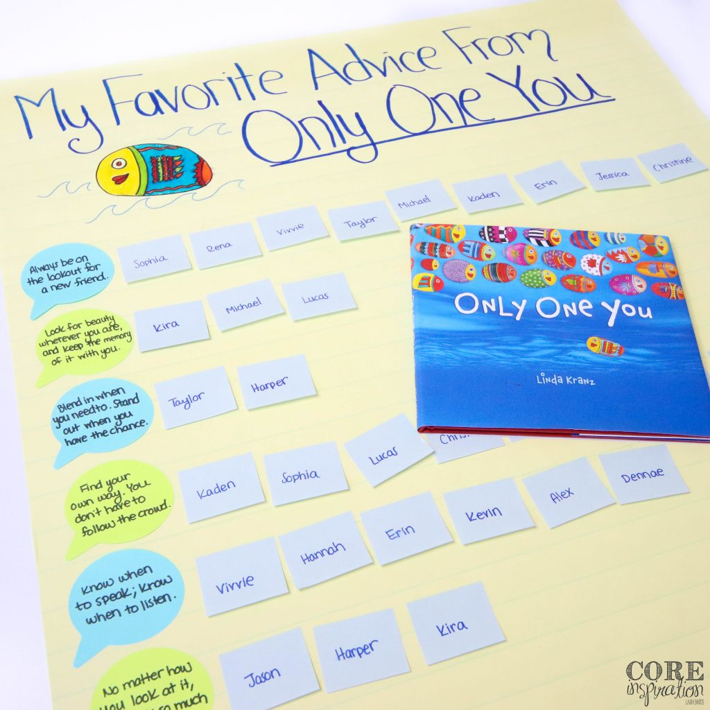 """""""my Favorite Advice From Only One You"""" anchor chart displaying tidbits of advice from book with student names next to their favorite advice. Perfect for a quick back to school data and graphing lesson"""